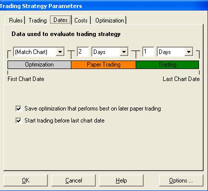 Neuroshell trading strategies