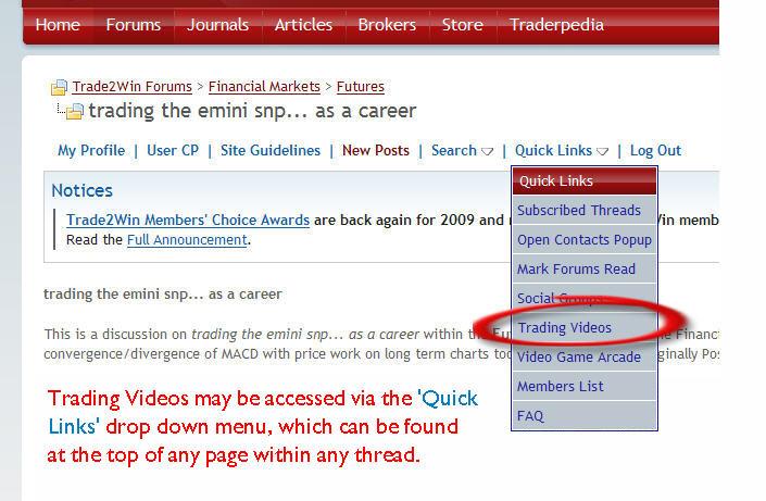Online discount brokers ireland