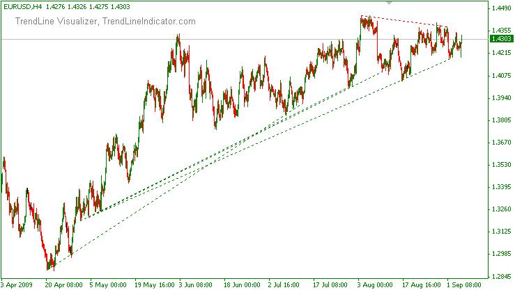 trendlines-1.jpg