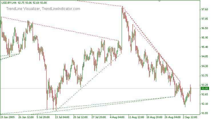 trendlines-3.jpg