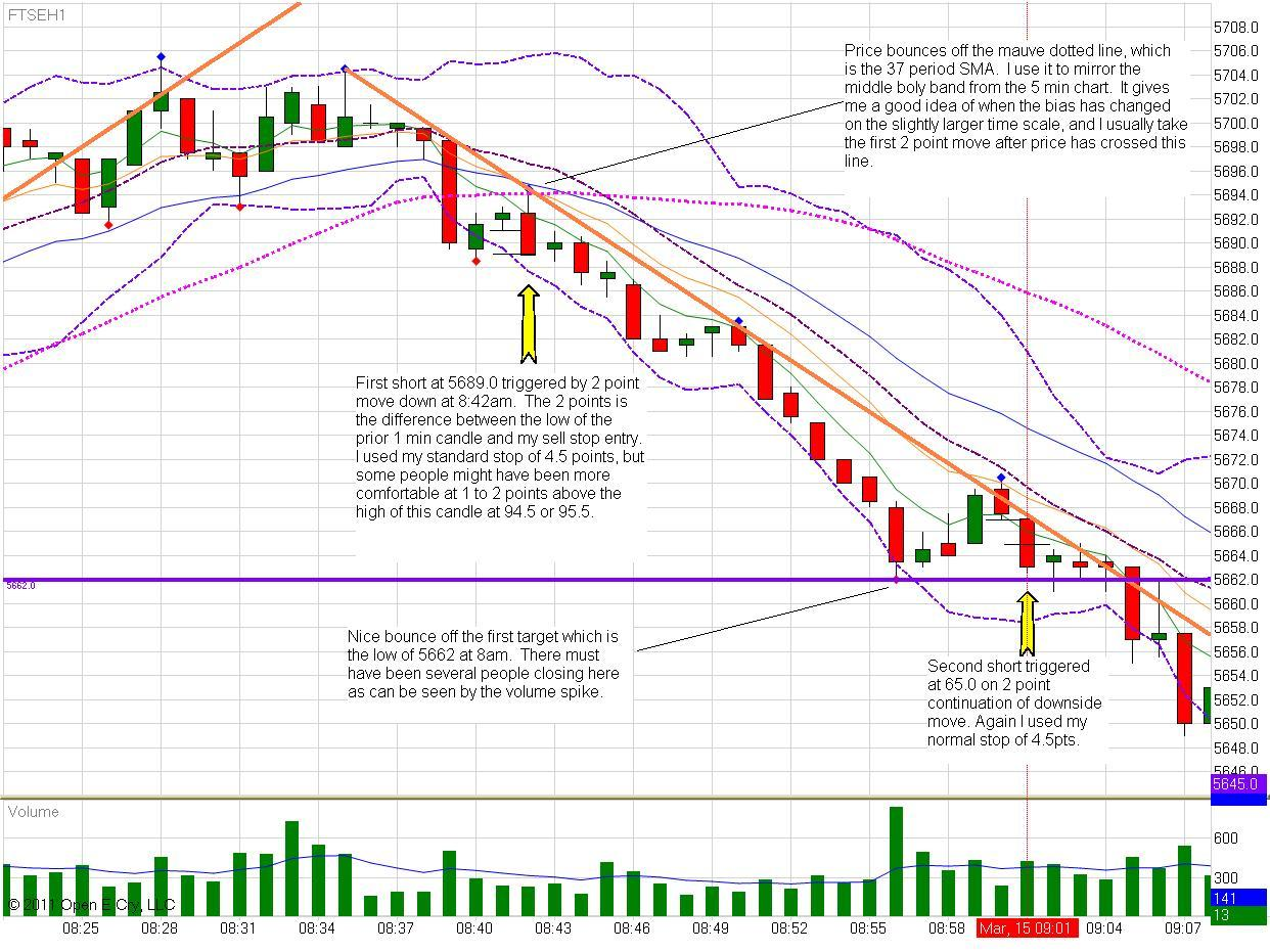 tues-15th-march-2011.jpg-1-min-chart.jpg