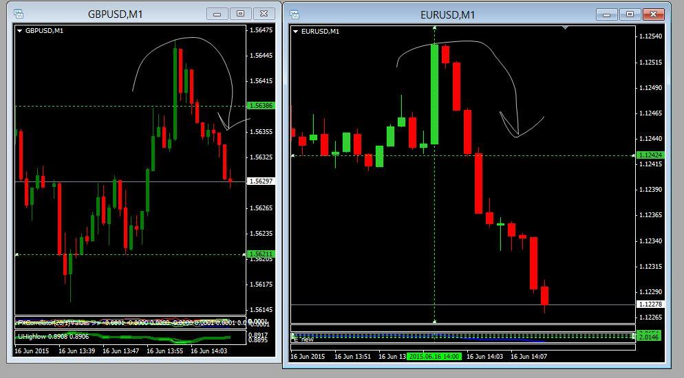 Forex retail trading
