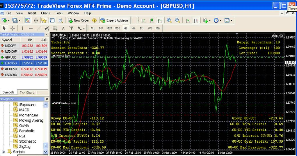 Forex hedge trading