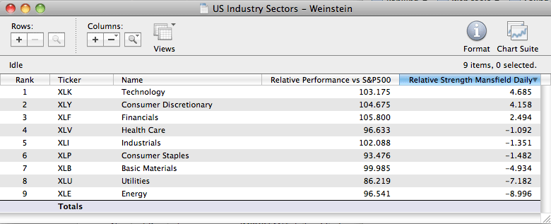 us_industry_sectors_list_13_4_12.png
