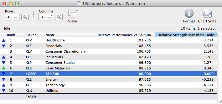 us_industry_sectors_list_14_12_12.png