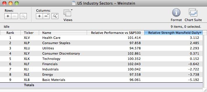 us_industry_sectors_list_27_7_12.png