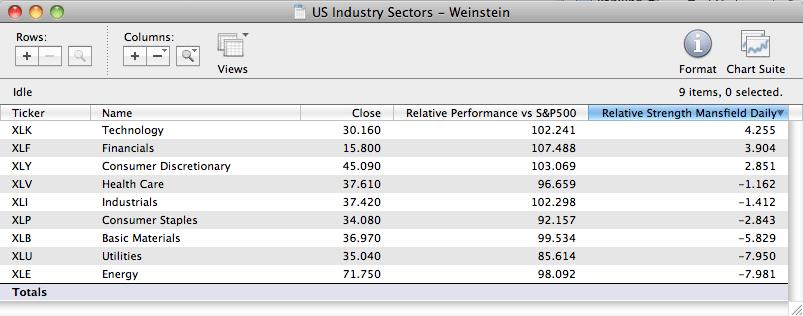 us_industry_sectors_list_30_3_12.png