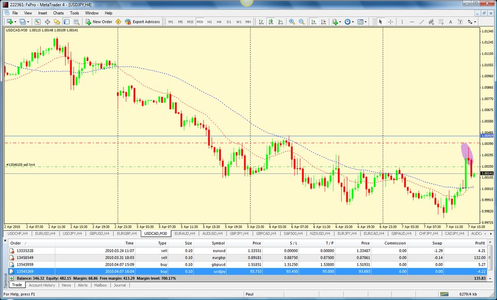 usd-cad07-apr.10-set-up-entry.jpg