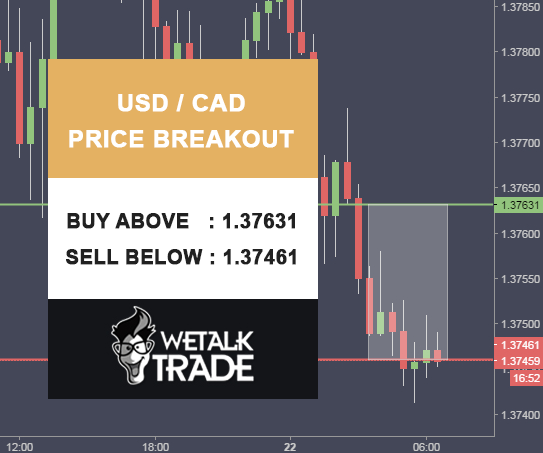 Free daily gold trading signals