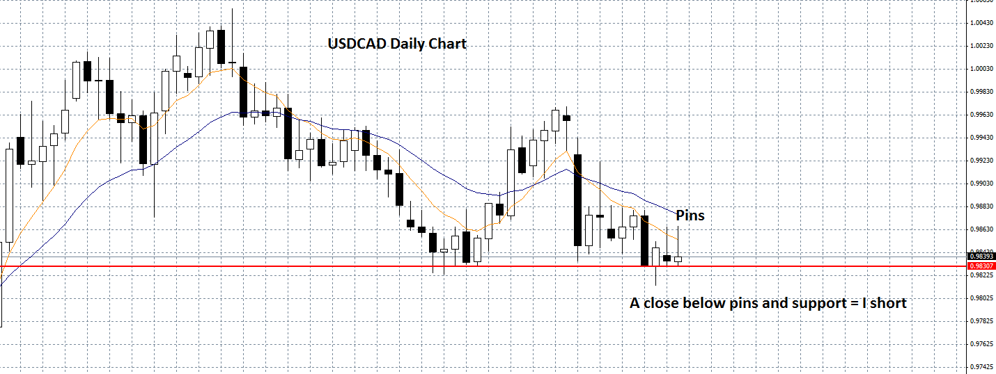 usdcad234.png