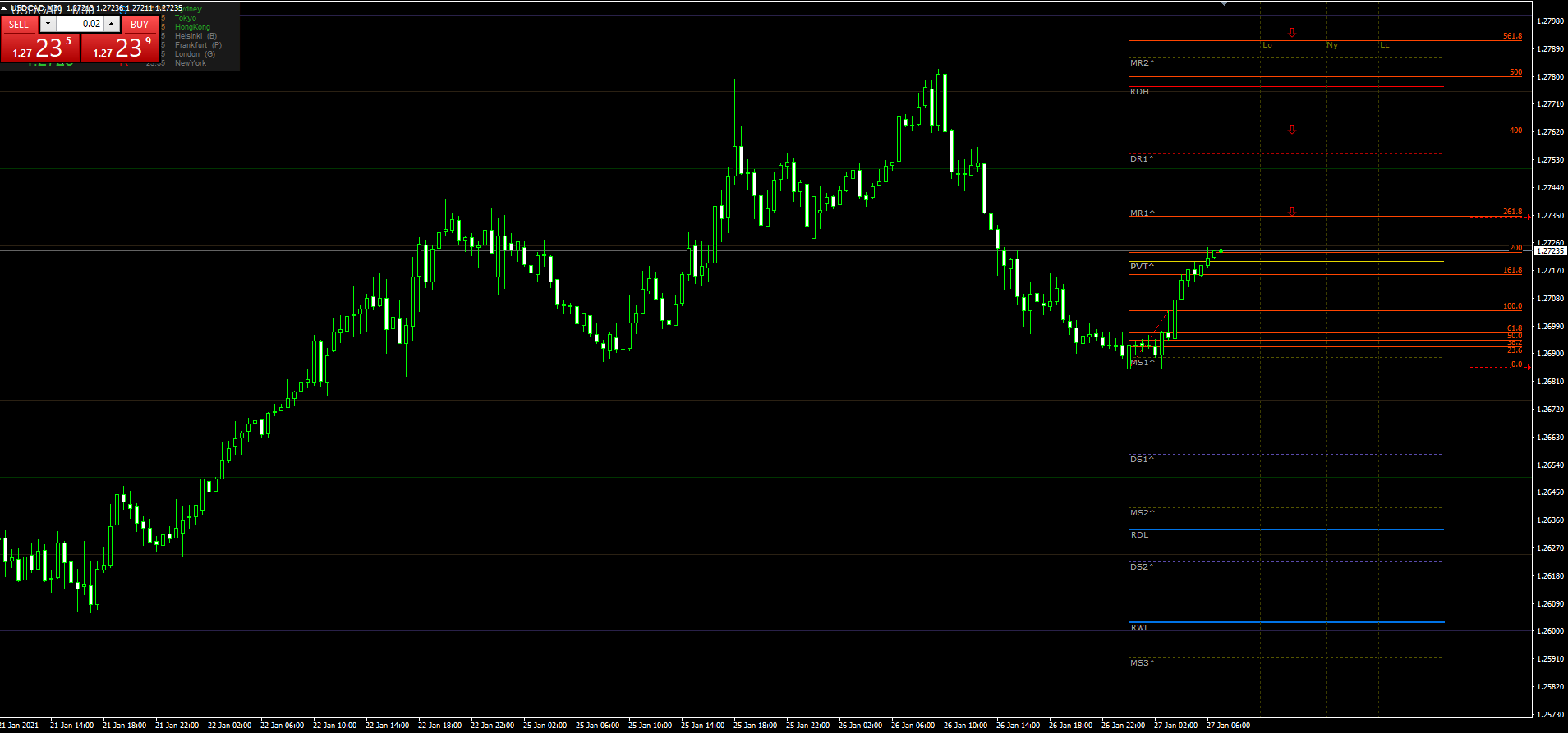 usdcad27012021.png