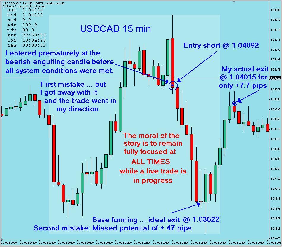 Lindencourt mx trading system