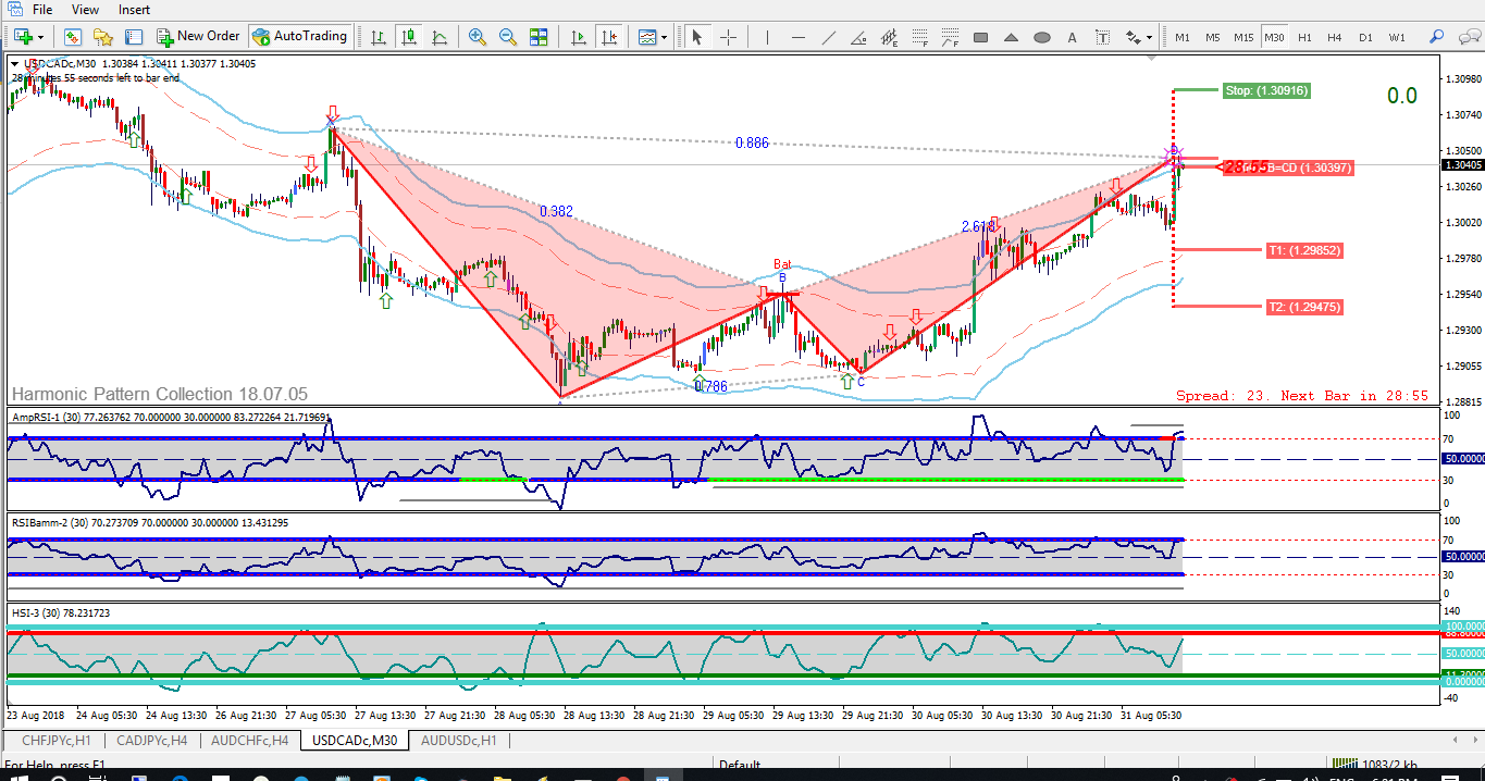 usdcadc-m30.png