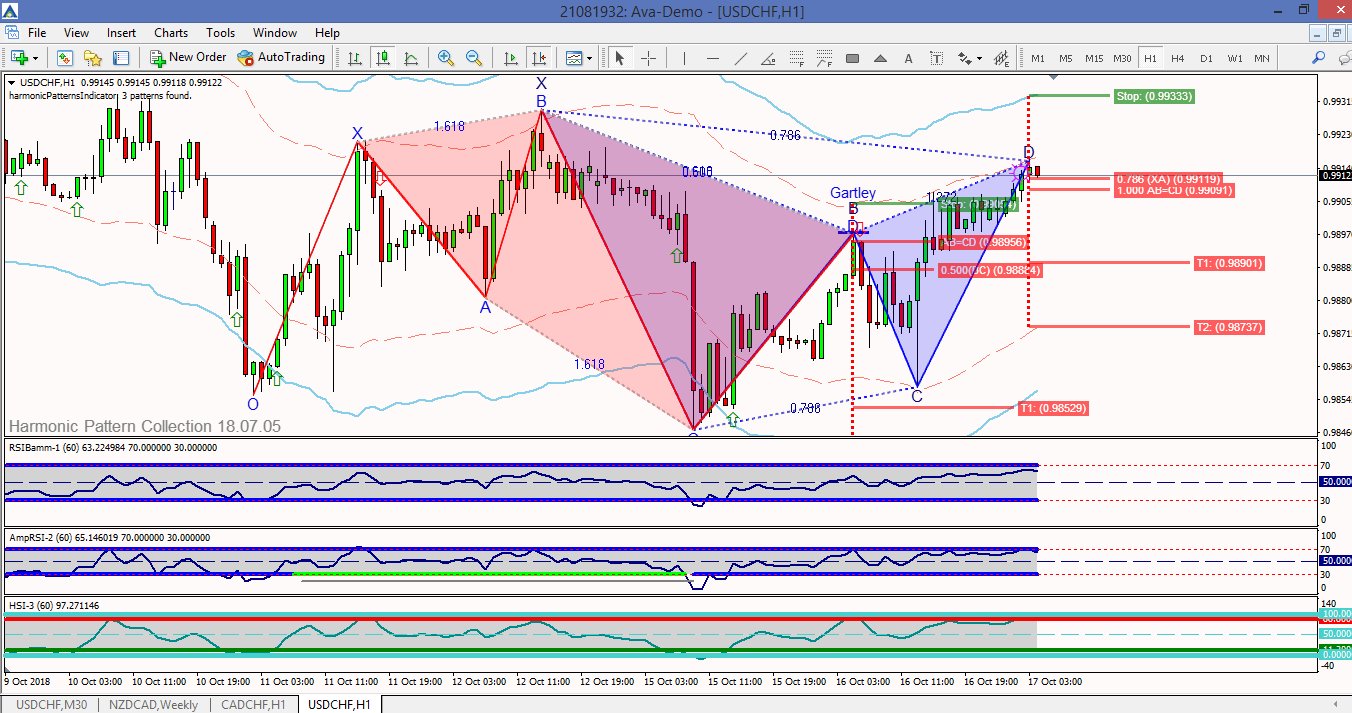usdchf-h1-.png