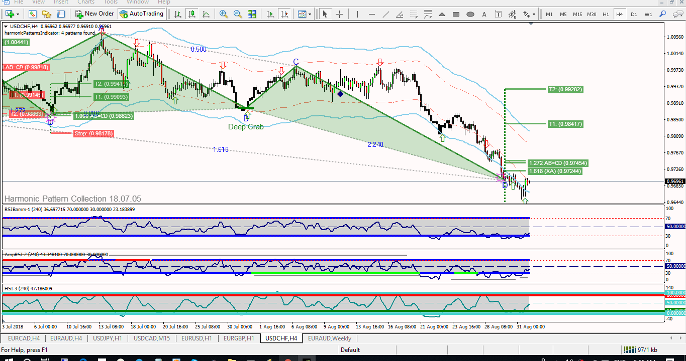 usdchf-h4-.png