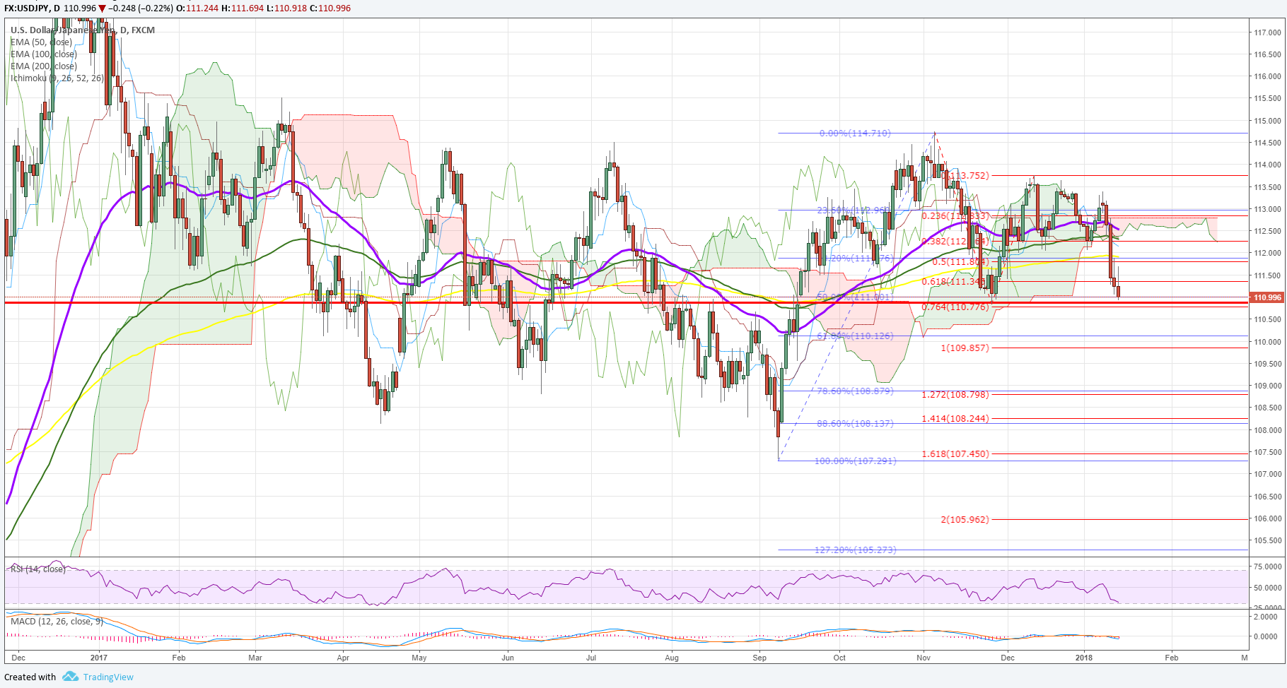 usdjpy-daily-chart.png
