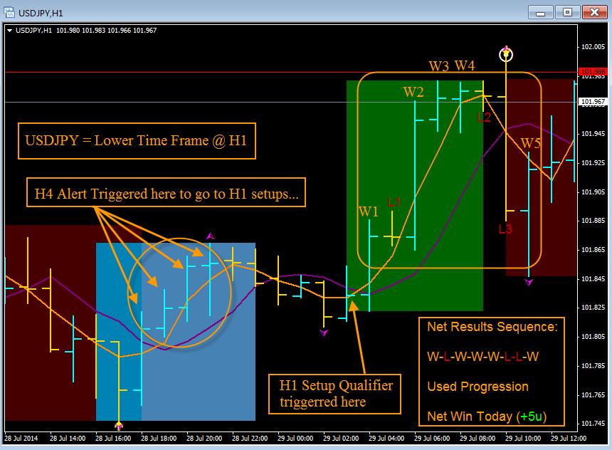 Trade2win binary options binary options news trading strategy