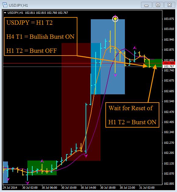trade2win binary options