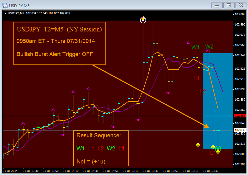 Usdjpy 5 minute binary options forecast