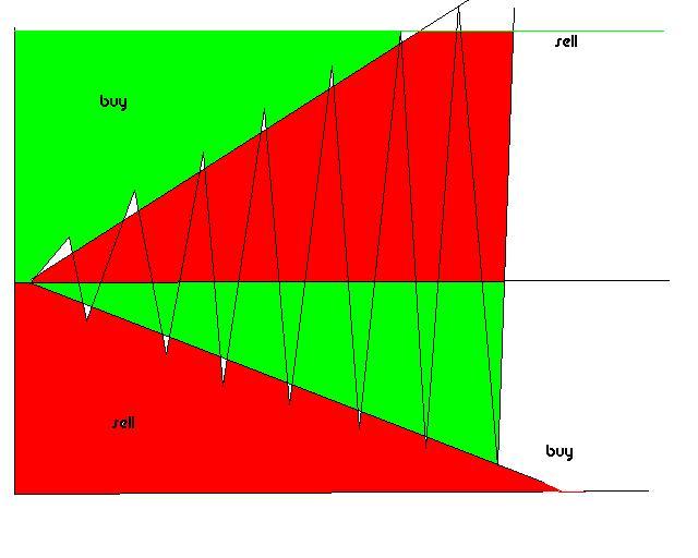 volatility-channel.jpg