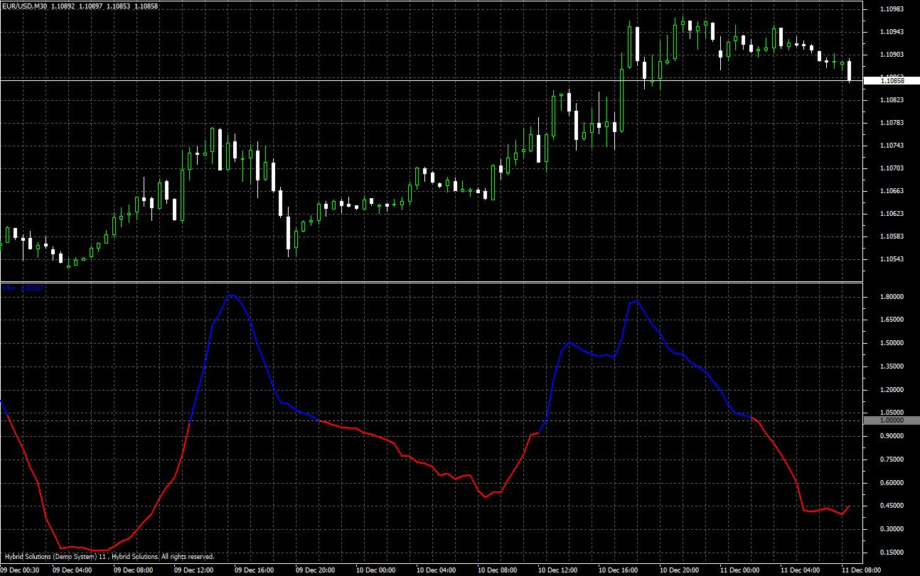 volatility.png