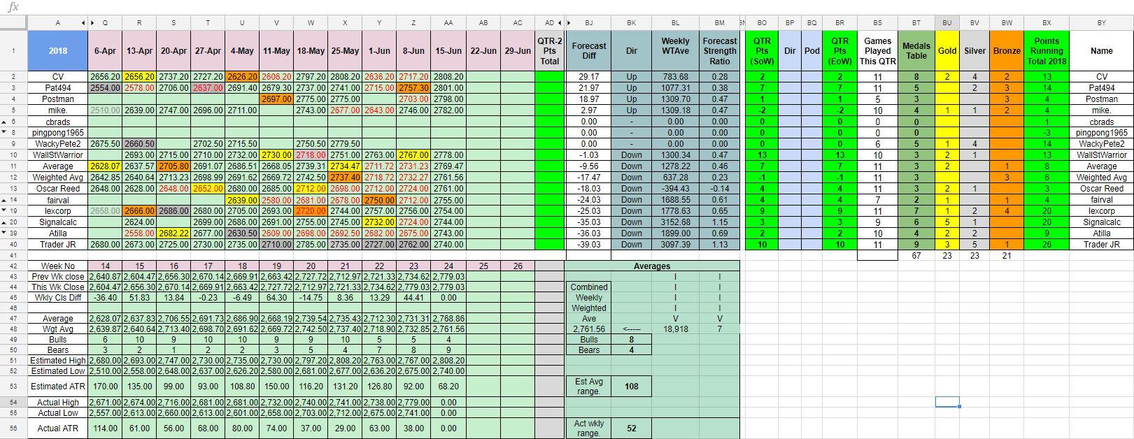 wk24_forecasts.jpg