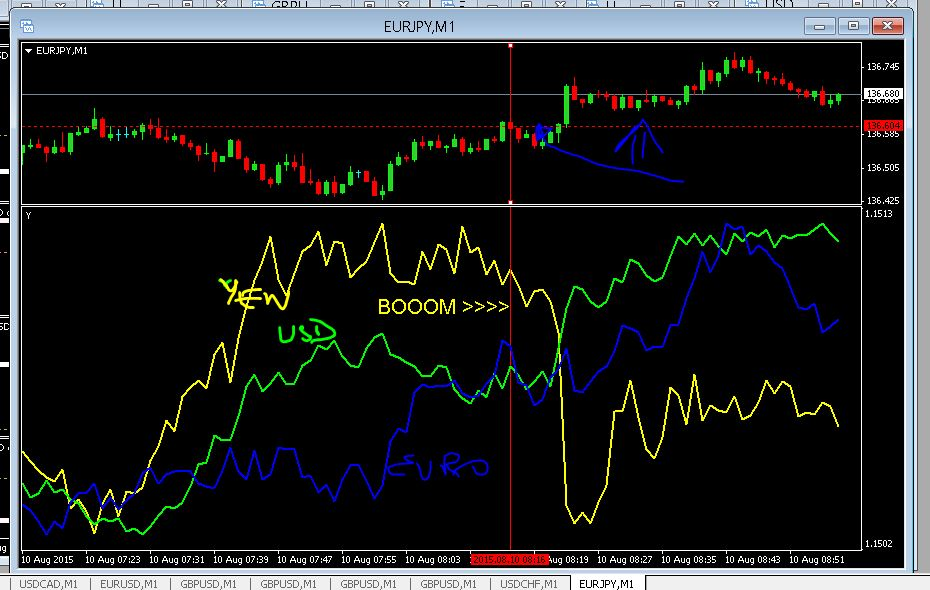 Forex intraday trading signal calls