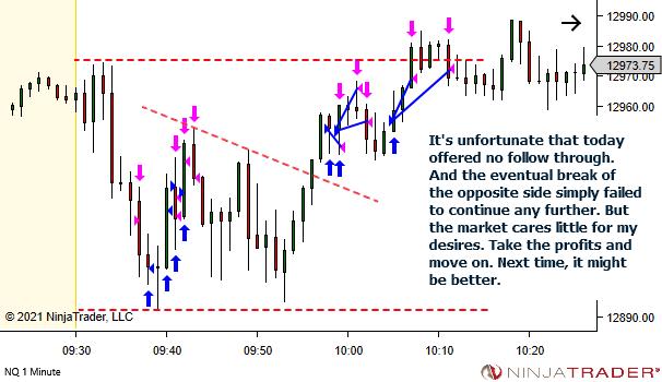 YTC-chart-10.png