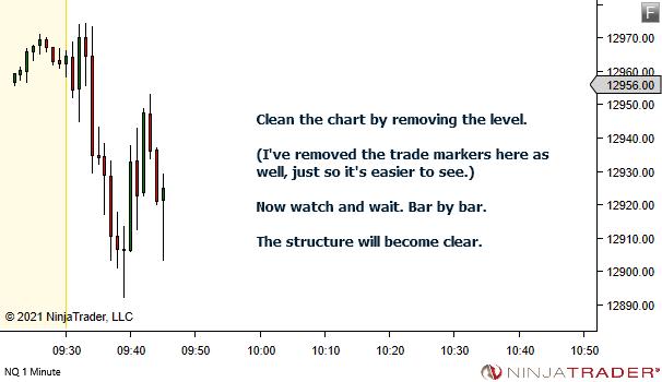YTC-chart-3.png