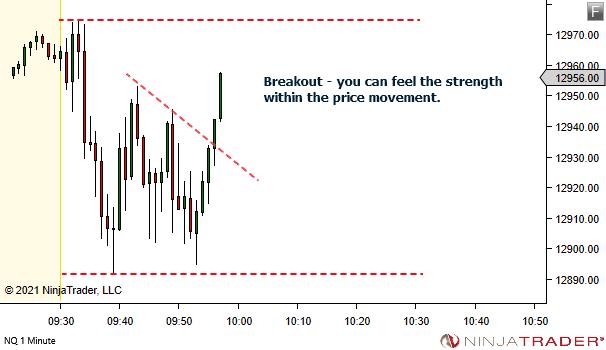 YTC-chart-6.png