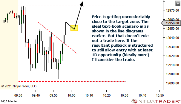 YTC-chart-7.png