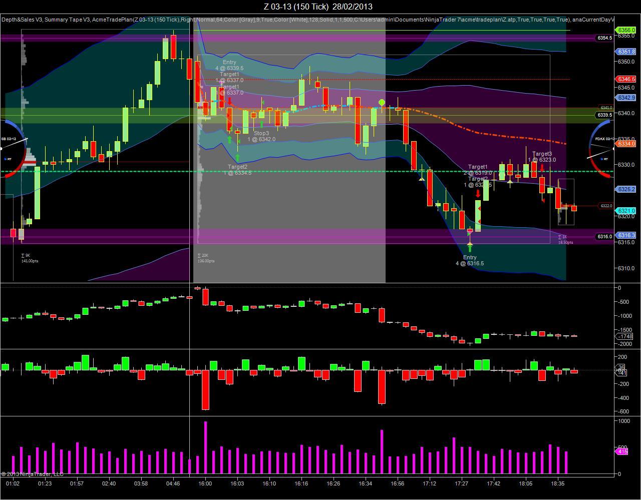 z-03-13-150-tick-28_02_2013-2-trades.jpg