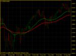 S&P500_Weekly_Buy.png