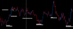 £ 18.5.15 end of day analysis.png