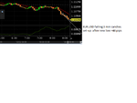 EUR.USD falling candles 3 min.png