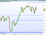 FTSE100 Index Daily.png
