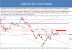 6_USDCAD.PNG