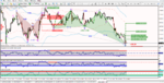 544905_ ICMarkets-Live04 - [XAUUSD,H1] dc.png