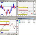 Live Trading Chart2 Jpg
