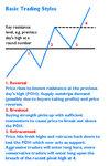 Basic Trading Styles.jpg