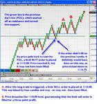 Market & Limit Orders.jpg