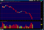 2010-11-12-TOS_CHARTS.png