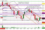 Tues 29th March 2011 10-48am 5 min chart.JPG