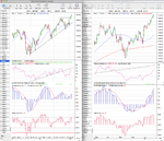 SPX_Weekly_25_1_13.png