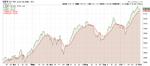 S&P 500_Nov_2013.png