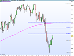 DAX daily 15 aug.png