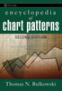 Encyclopedia_of_chart_patterns