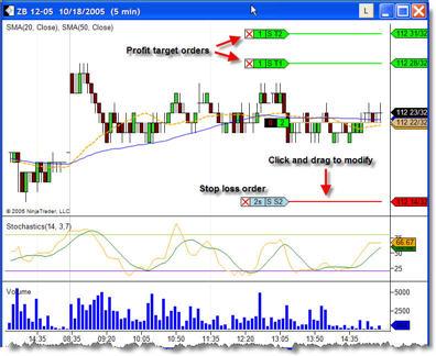 5 trading strategies ninjatrader