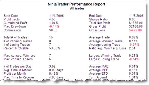 NinjaTrader Reviews