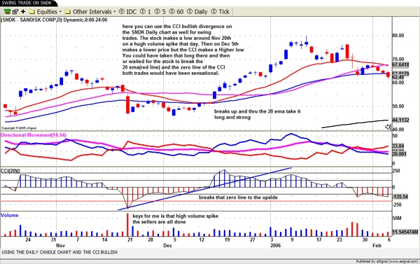 Technical analysis and trading systems cass
